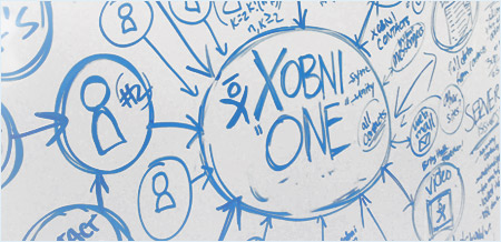 Xobni One on the Whiteboard